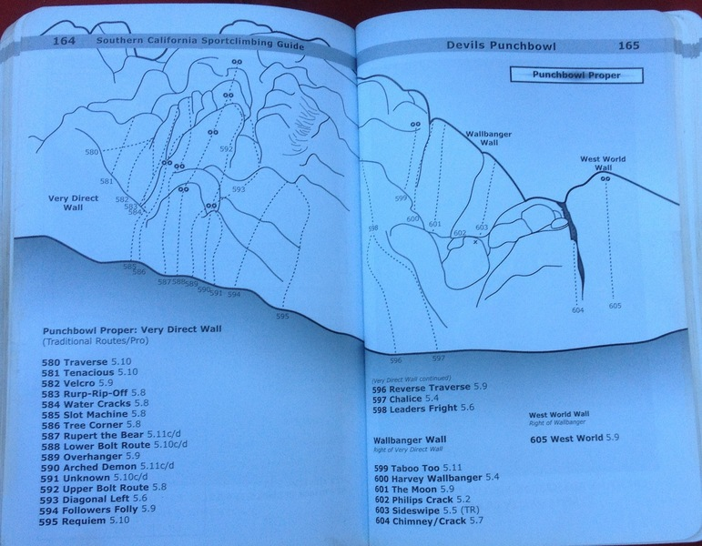 Guide book photo