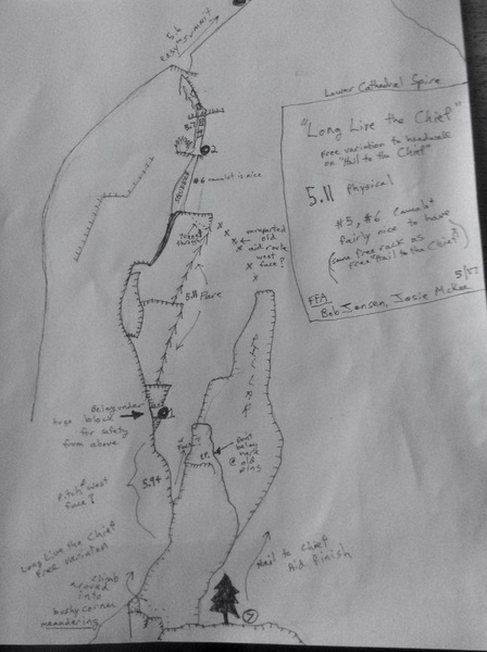Upper variation topo