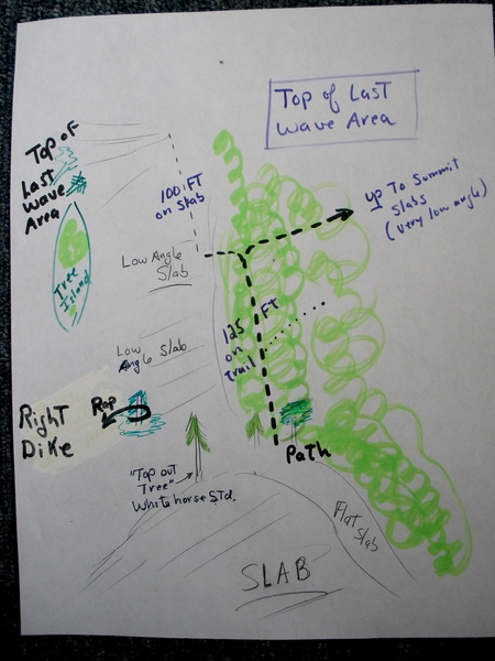 Rock Climbing Photo: Sketch Map of top of Last Wave Area