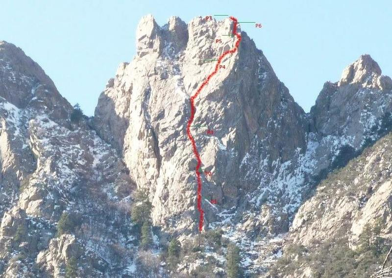 Rough topo of the route, as viewed from a borrowed photo probably taken from Pine Tree trail.
