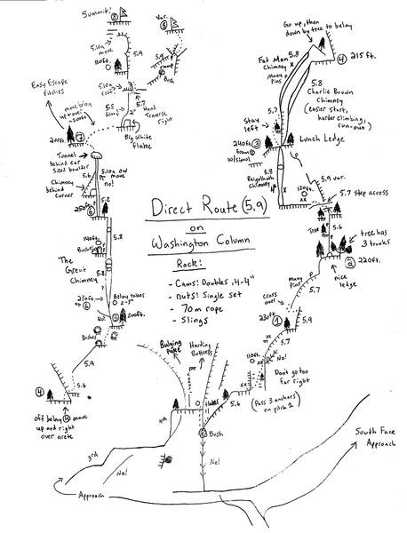 Rock Climbing Photo: Direct Route Topo