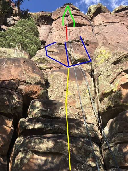 Rock Climbing Photo: I'll mark each section with a different color and ...