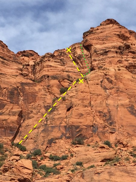 Will's Rush (yellow dashes).  Mack's Rush (green dots).