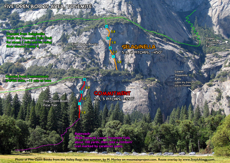 Rock Climbing Photo: Route overlay for Commitment+Selaginella, a fun li...