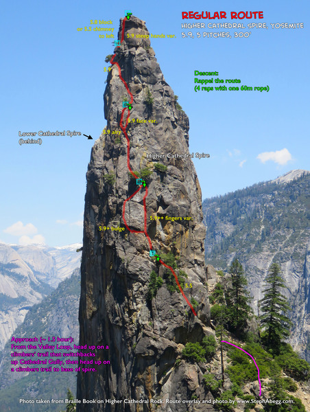 Rock Climbing Photo: Route Overlay or Higher Cathedral Regular Route.