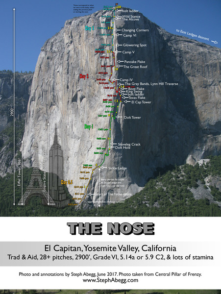 Rock Climbing Photo: Route Overlay for a 3-Day Ascent of the Nose (time...
