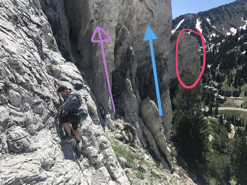 Just starting the climb, looking east. Red is Tower 1, blue is Tower 2, purple is Tower 3.