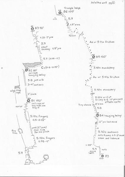 topo Pep Soldevila page 1