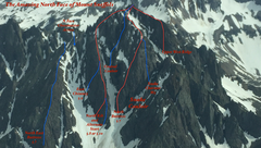 Topo of Sneffels' North side.