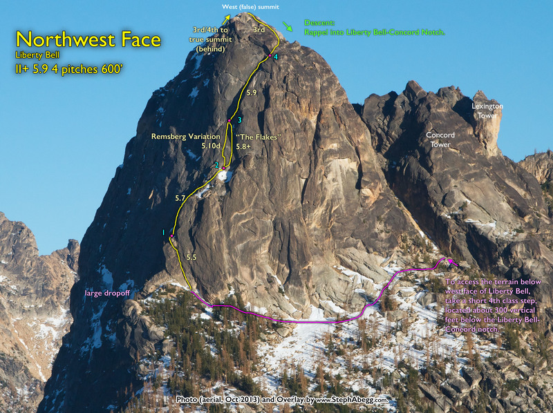 Route Overlay for NW Face.