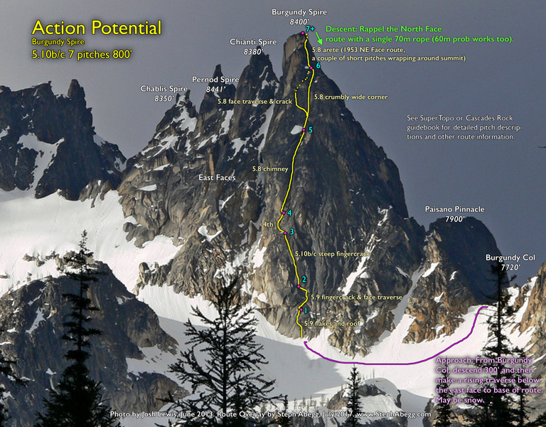 Route Overlay for Action Potential on East Face.