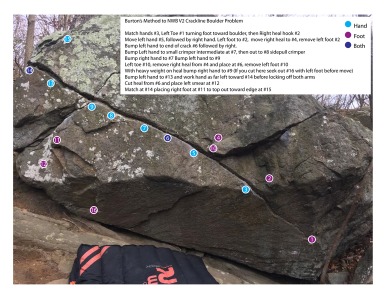 Don't read if you don't want beta. This is my attempt at capturing climbing beta for future personal use.