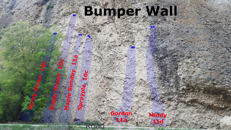 Overview of the Bumper Wall