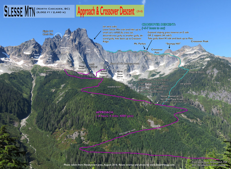 Photo Overlay of Approach and Crossover Descent.
