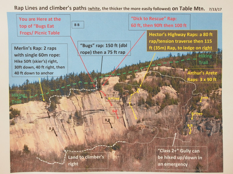 Rap Lines and Paths 7-13-17, Table Mtn