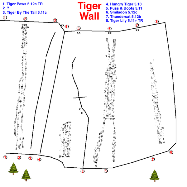 Topo to Tiger Wall