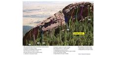 Rock Climbing Photo: Sump Pump follows the yellow line leading into upp...