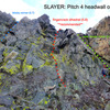 Annotated look at the P4 headwall.