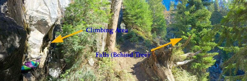The location of the climbing area in relation to the falls.