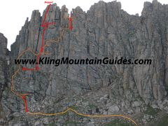 All anchor material was updated/ replaced during Summer of 2017. You can rappel off the summit bolts, and all subsequent rappels as pictured with a single 70m rope. A preferred method is a 35-40m 8.9 mm rope for the way up.  Then on the way down, utilize a tag line like the Sterling V-TX 5.4mm cord.  This is a super light weight combination.   