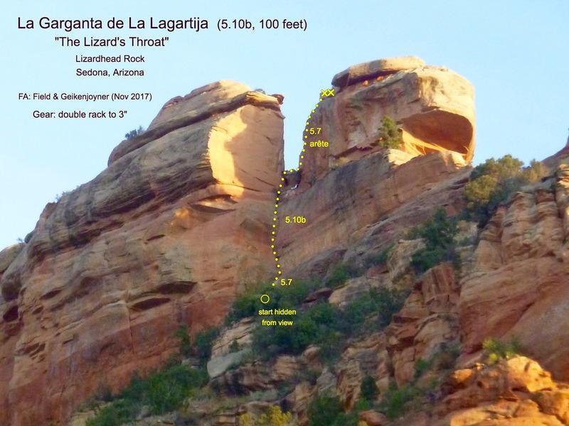 La Garganta de La Lagartija topo