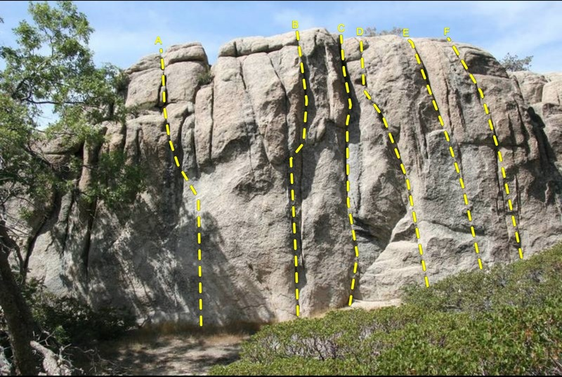 A. Over the Line 5.10a B. Foursquare 5.9 C. Recess Crack 5.9 D. Recess Dihedral 5.9 E. Hopscotch 5.8 F. Cakewalk 5.10c