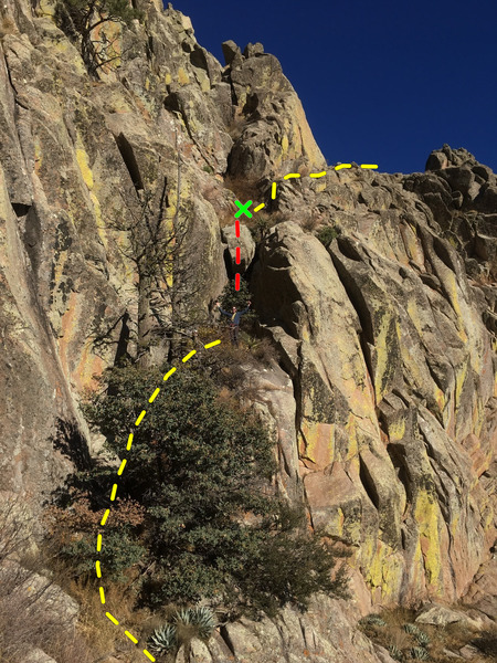 How to get down to the west, if you skip the Little Squaretop Massif summit. The red line is a short rap. Forrest is standing below the rap for scale.