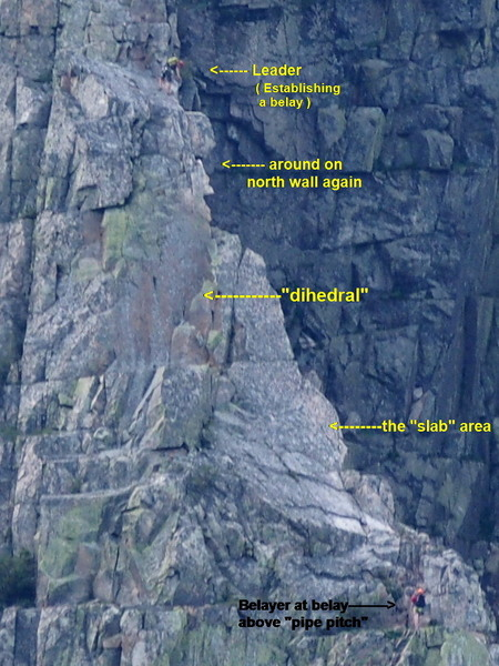 Upper Middle section W-G Ridge
