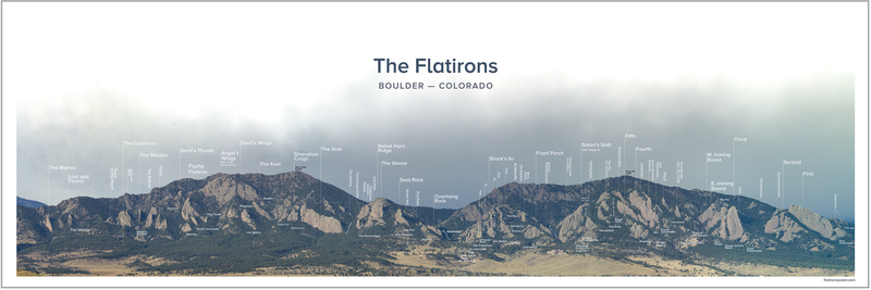 Flatirons panorama with names of formations.  Available at http://flatironsposter.com. Download to your phone for quick reference when you're hiking around!<br> © Daniel Galhardo 2017