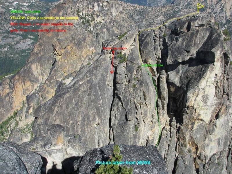 Final pitch gully. If you do one of the right gullies they will be loose and harder.<br> <br> Photo and beta drawings by Deling Ren - posted with his permission.