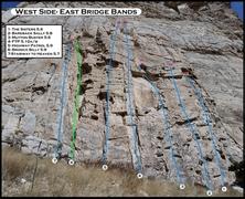 East Bridge Bands-West End