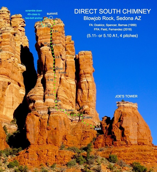 Phototopo for Direct South Chimney.