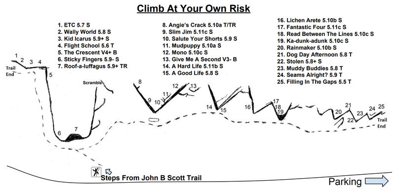 Climbing In Cherokee Bluffs Cherokee Bluffs