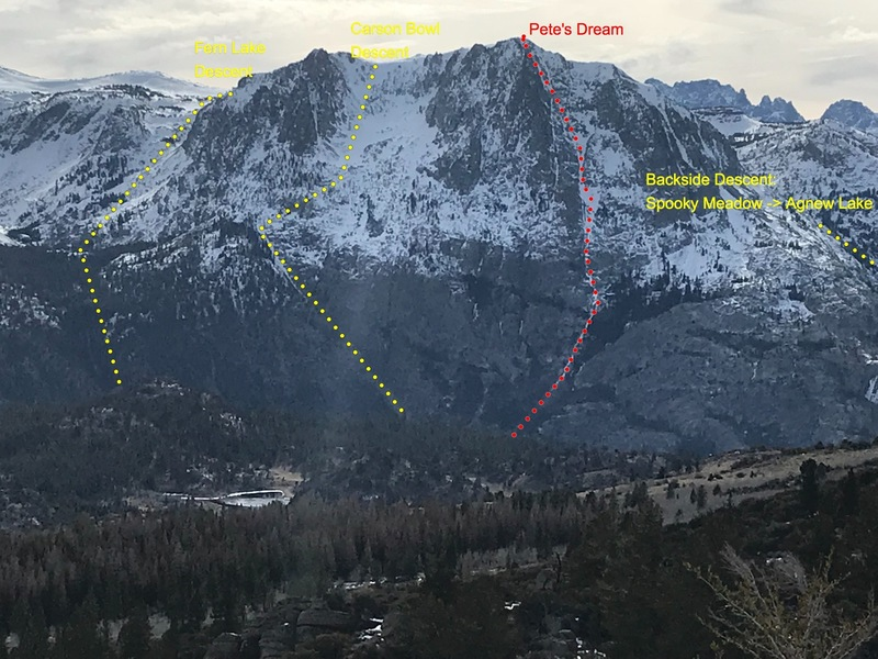 Rob's Ravine and Pete's Dream, as seen from Reversed Peak.