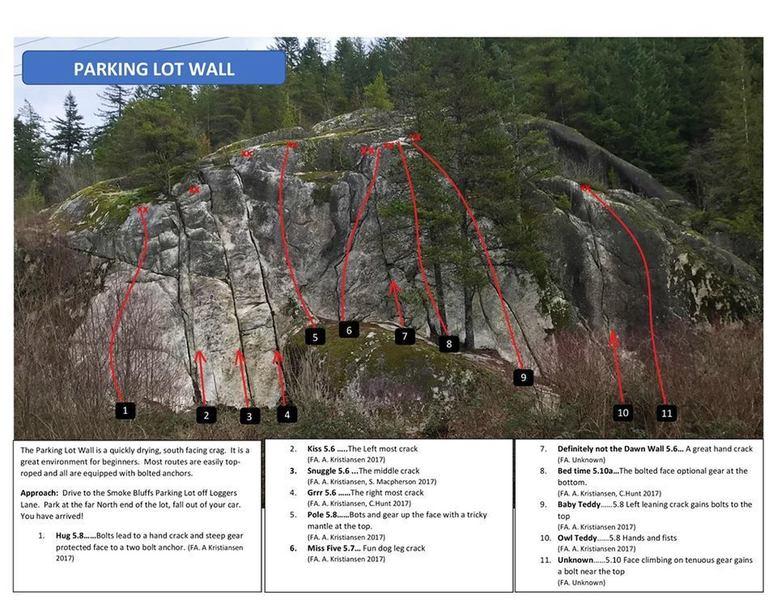 Route descriptions.