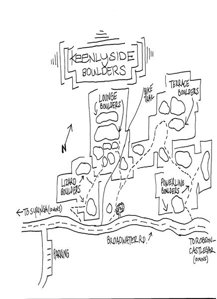 Keenlyside overview
