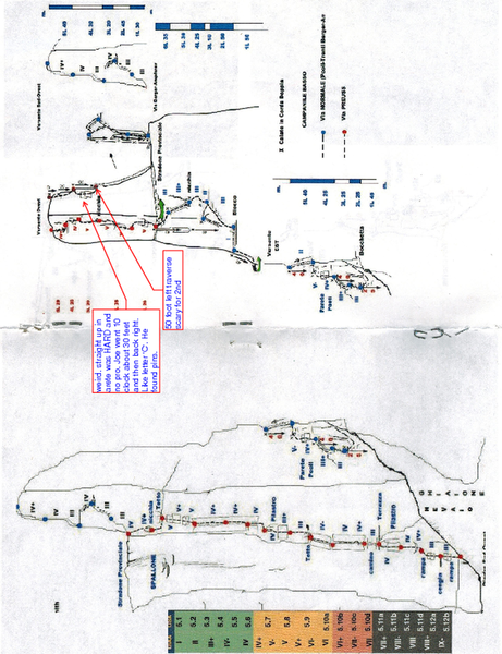 Route of campanile basso that we did with notes.