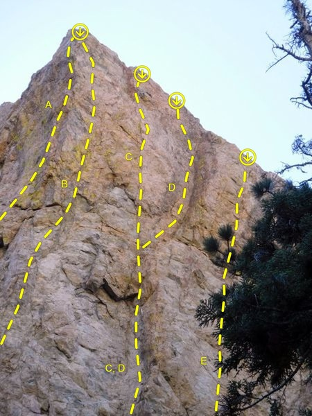 The Headwall, Williamson Rock