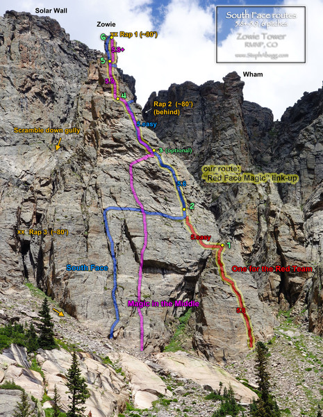 A route overlay of Zowie.