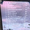 Close up of on site info board of routes