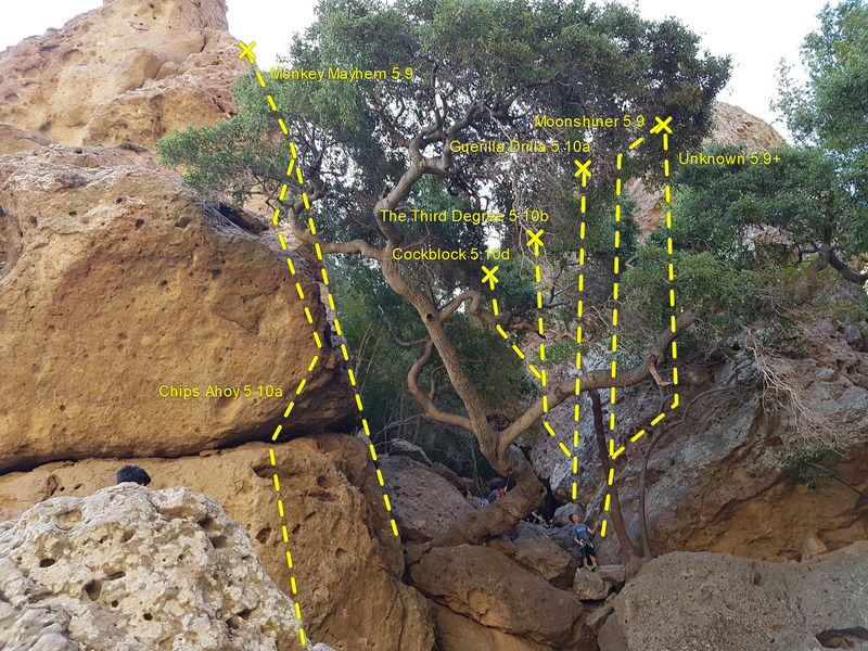 Rough overview. Traverse from Rock pool is to the left. Prow (5.9) and Chopping Block (5.8) are to the right.