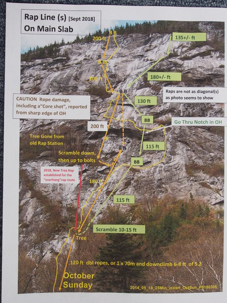 """Main Slab Raps (Sept 2018) Alternate Rap line (green) avoids the sharp-edged overhang. """"Wandering"""", thin yellow line is the route Oct. Sundae; green rap lines start at top of """"Orgasmo Slab"""""""