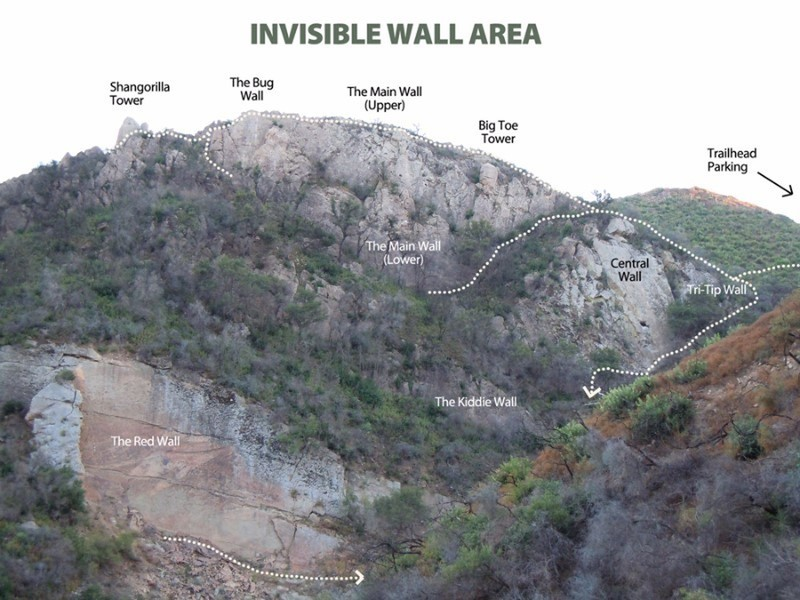 Invisible Wall - Overview