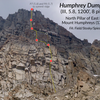 Phototopo for Humphrey Dumphrey