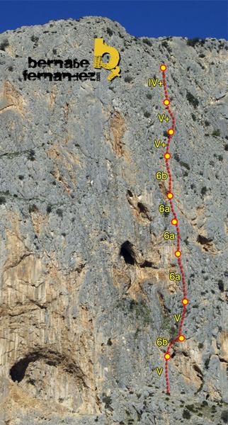 http://www.bernabefernandez.com/cursos/escaladas-guiadas/via-de-escalada-estrella-polar-280m6b-el-chorro/