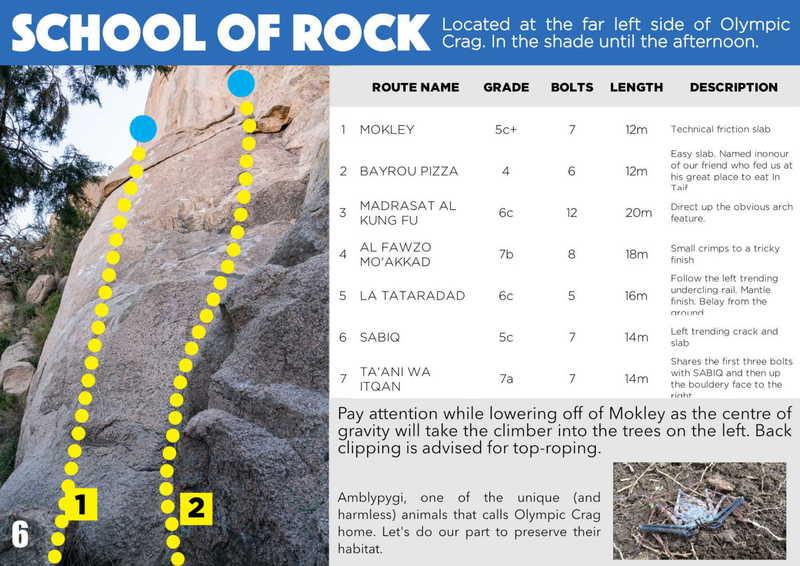 School of Rock Topo