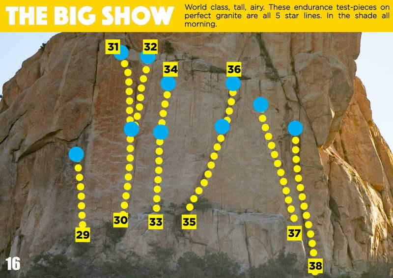 The Big Show Sector Map