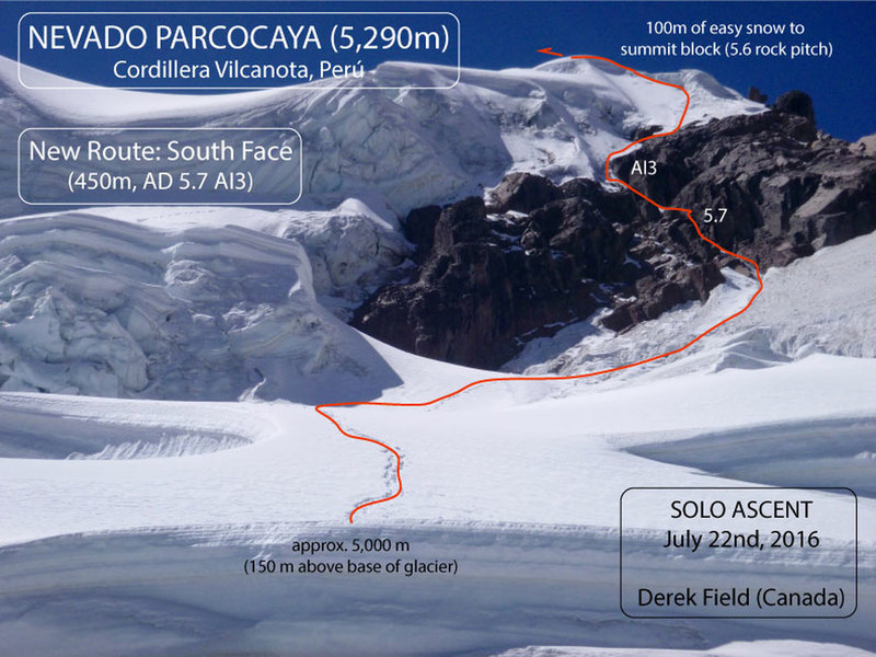 Route line and info for the south face of Parcocaya.