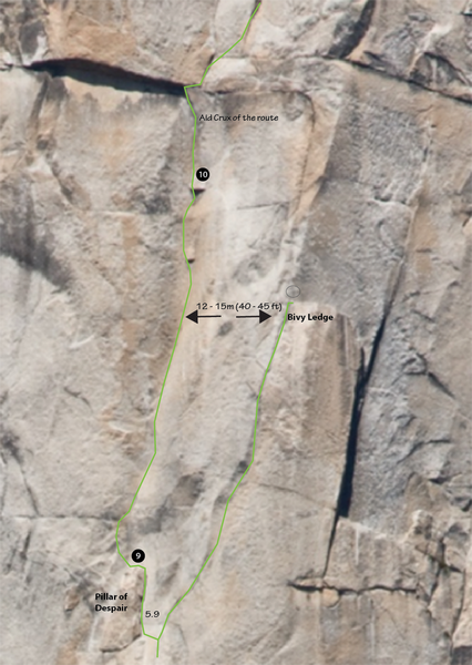 Overlay of mid-route ledge area