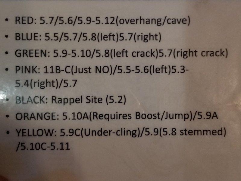 Climbing info photo